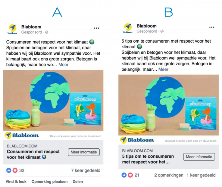 Facebook advertenties A/B test