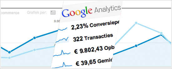 Google Analytics E-Commerce