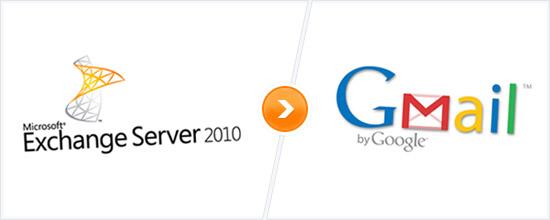 Van Exchange naar Google Apps